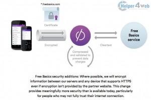 free-basics-security-2